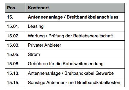 gk-breitbandkabelkosten